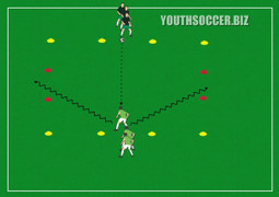 1v1 Soccer Drill - Cuts and Turns Game - Youth Soccer | soccer articles | Scoop.it