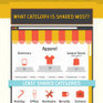 Google Plus Mentions Drive Way More Revenue Than Facebook [Infographic] - Social News Daily   infographics   Scoop.it