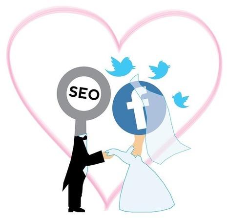Il Futuro della Rete: SEO & Social | Media, Journalism, Communication, Social Media | Scoop.it