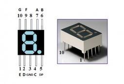 Display de 7 segmentos | Tutoriales Arduino | CALAIX DIGITAL | Scoop.it