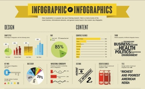 Multi Marketing: Content Marketing and Infographics | Social Content Creation | Scoop.it