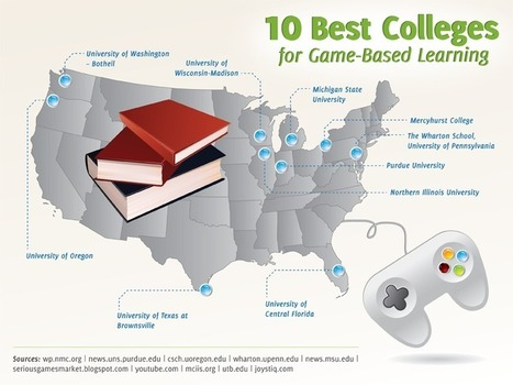 10 Best Colleges For Game-Based Learning | CareerOz | Scoop.it