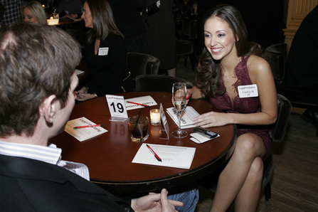 Speed Dating A Cool Way To Get Dating Partner | dating online | Scoop.it