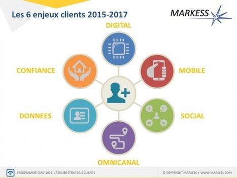 Les six enjeux clients d'ici à 2017   Digitalisation de la relation client   Scoop.it