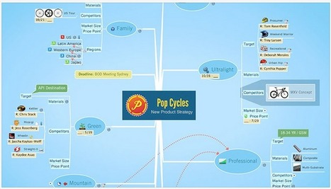 Five Best Mind Mapping Tools | SteveB's Social Learning Scoop | Scoop.it