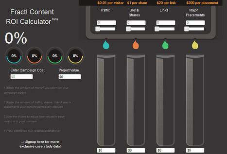Content ROI Calculator | Beyond Marketing | Scoop.it