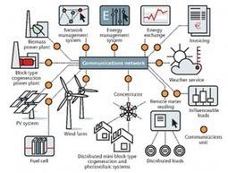 Redes inteligentes: la clave para la eficiencia energética | Redes Inteligentes - Smart Grid | Scoop.it