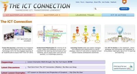 The ICT Connection | רשימות כלים מתוקשבים | Scoop.it