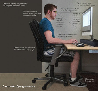 How to Protect Your Eyes from Computer Screens - Free ... | applications | Scoop.it