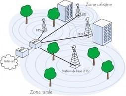 Comprendre la téléphonie mobile | Partie 2 | Social Input | Social Input | Scoop.it