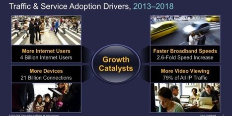 Video Will Be 79 Percent of Online Traffic by 2018, Says Cisco | Ultimate Tech-News | Scoop.it