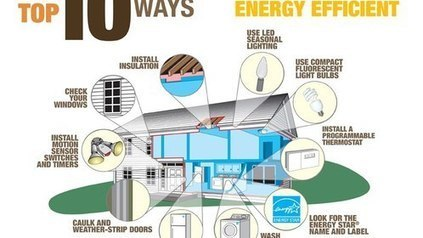 Interesantes consejos práctico para mejorar la eficiencia energética de tu vivienda | Infraestructura Sostenible | Scoop.it