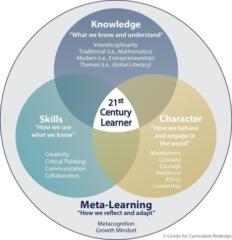 21st Century Learning Graphic | Professional Learning Promotion & Engagement | Scoop.it