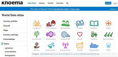 Topics - World and regional statistics, national data, maps, rankings | Theme 4: People & Development | Scoop.it