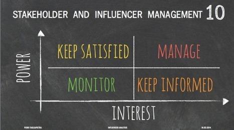 Identificare gli Influencer | Appunti di web marketing | Scoop.it