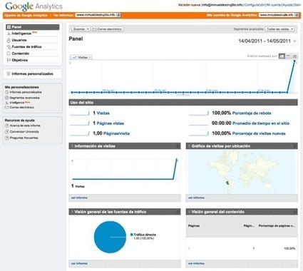 Estadísticas con Google Analytics en Joomla - Servicios Web Joomla en Español   Hosting Joomla Especializado   Google Analytics   Scoop.it
