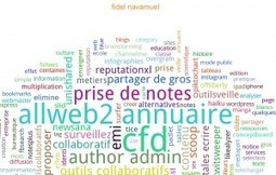GoogleMii. Votre identité numérique en nuage de tags - Les outils de la veille | Veille Lettres et Numérique - Académie de Nice | Scoop.it
