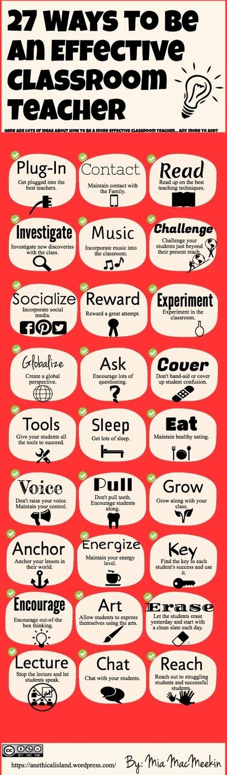 effectiveteacher.png (698x2378 pixels) | Instructional Technology In Education | Scoop.it