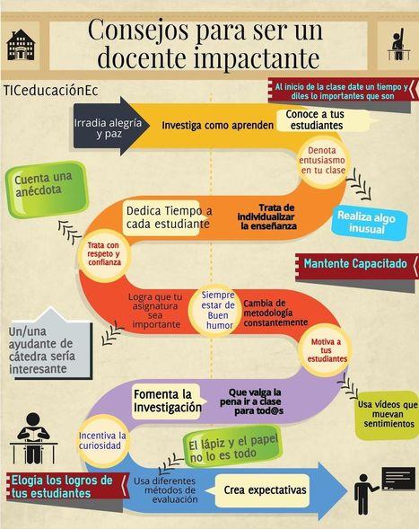 23 Consejos para Dar una Clase Inolvidable | Infografía | Tablets na educação | Scoop.it