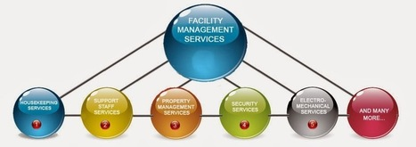 One stop solution for all: Do you know the new way to manage facility management? | SKR Security & Facility Services Pvt. Ltd | Scoop.it