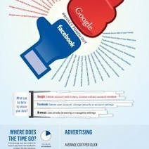 Google vs Facebook | Visual.ly | digifun | Scoop.it