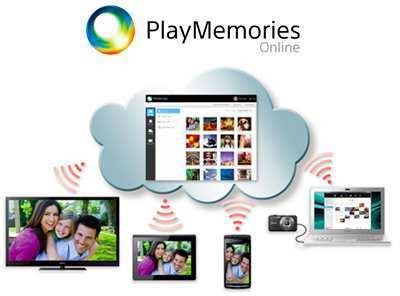 Scatta, Registra e Modifica Online con PlayMemoriesOnline di SONY   Editare Immagini   Scoop.it