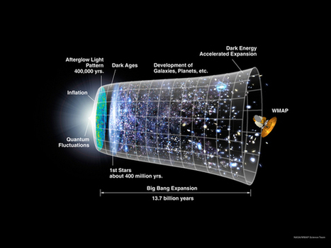 Big Bang, Deflated? Universe May Have Had No Beginning | Conformable Contacts | Scoop.it