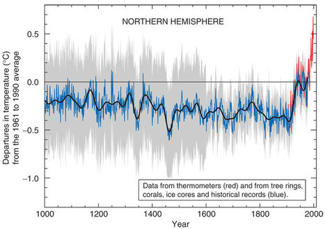 Finding Evidence of Climate Change in a Billion Rows of Data | Frontiers of Journalism | Scoop.it