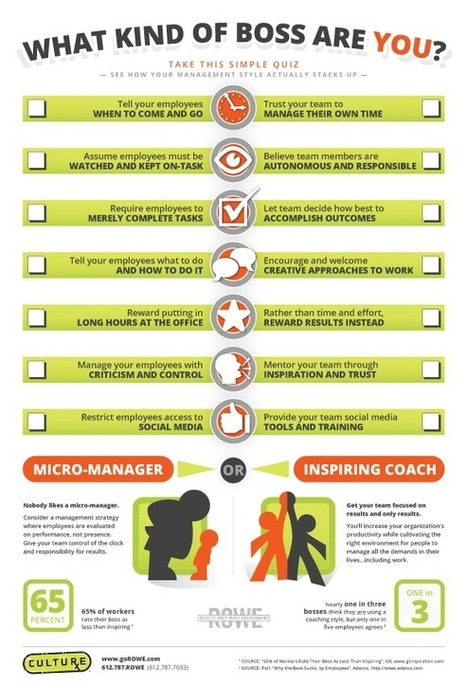 [Infographic] What Kind of Boss Are You: Micro-manager or Coach? | Coaching in the 2020 Workplace | Scoop.it