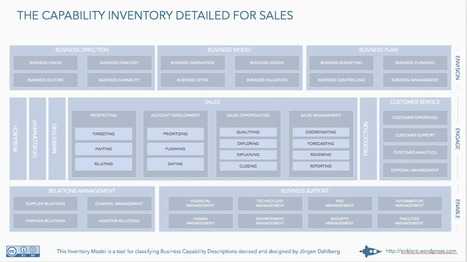 The Business Capability Inventory | Enterprise Architecture | Scoop.it