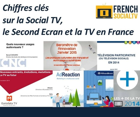 Chiffres clés sur la Social TV, le Second Ecran et la TV en France par @French_SocialTV | SocialTV - SecondScreen | Scoop.it