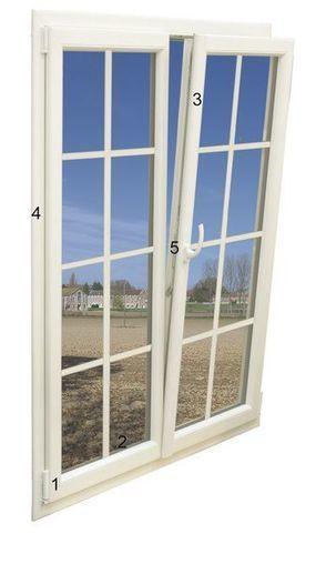 Comment bien choisir ses fenêtres en  : conseils, décryptage | Expert immobilier et bâtiment | Scoop.it