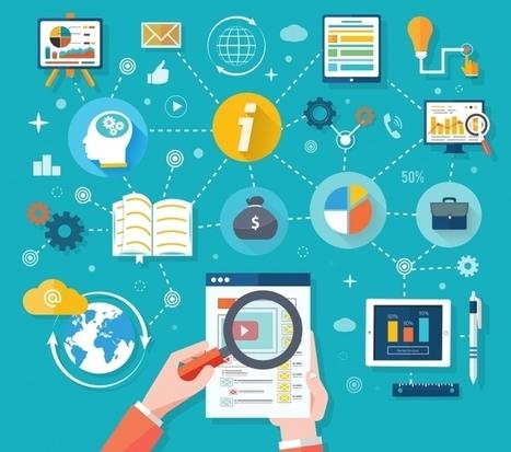 Le Top 7 des outils d'analyse de content marketing | Outils CM, veille et SEO | Scoop.it