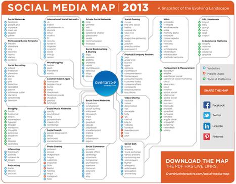 La mappa completa dei Social Media 2013 — brandmark.it   AboutDigitalMarketing   Scoop.it