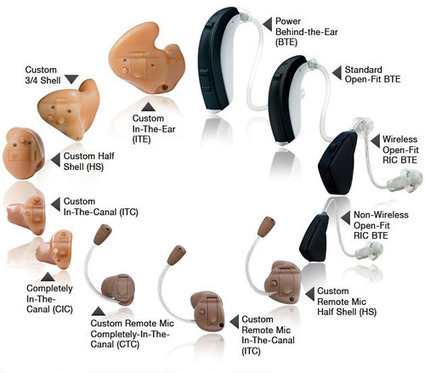 The Quality Features of Bluetooth Hearing Aid Technology | Hearing Aid Models | Scoop.it