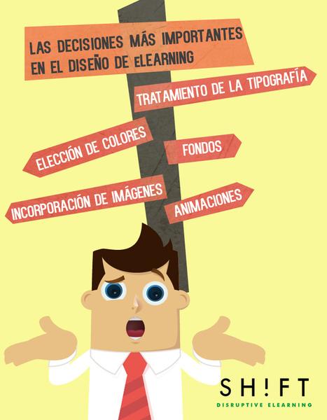Las decisiones más importantes en el diseño de eLearning | Sociedad, educación y TIC | Scoop.it