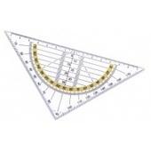 Trigonometric Ratios of Any Angle - National STEM Centre   Trigonometry   Scoop.it