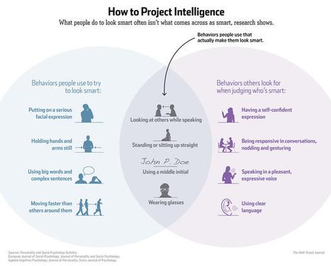 How to Look Smarter | Executive Presence | Scoop.it