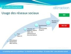 Open innovation and social networks | Beyond Beauty Blog | Innovation sociale et management | Scoop.it