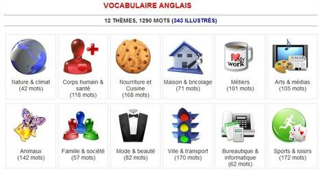 Vocabulaire anglais par thèmes avec illustration | TICE, Web 2.0, logiciels libres | Scoop.it