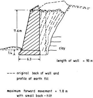 Historia de la Geotecnia - Terzaghi y el Diseño Racional   geotecnia   Scoop.it