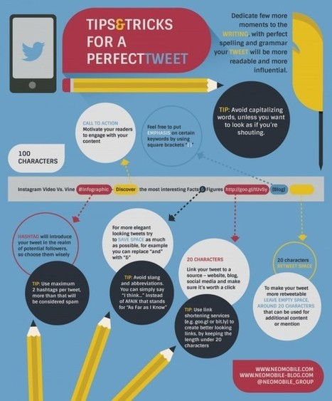 How To Create A Perfect Tweet [INFOGRAPHIC] via @MarketingHits | Social Marketing Revolution | Scoop.it