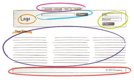 Bonnes pratiques en CSS : BEM et OOCSS | Time to Learn | Scoop.it