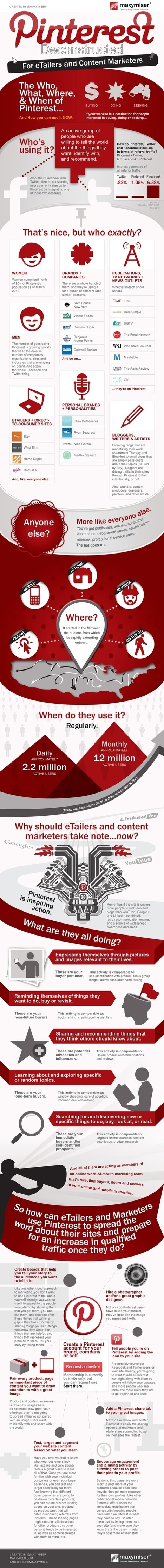 Pinterest Deconstructed [Infographic] | Amazing Infographs | Scoop.it