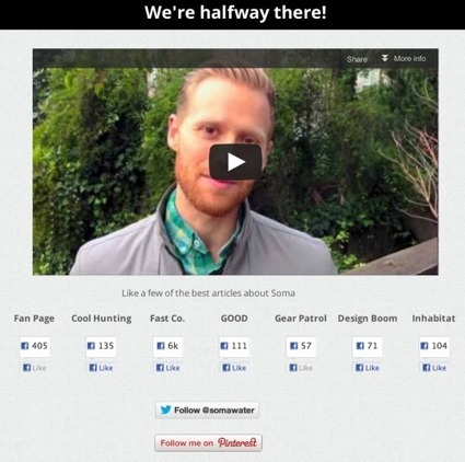 Hacking Kickstarter: How to Raise $100,000 in 10 Days (Includes Successful Templates, E-mails, etc.) | Marketing, Management & Money | Scoop.it