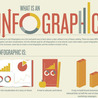 Infographics for Teaching and Learning the English Language