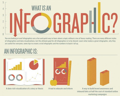 5 Infographic Design Tips | Market to real people | Scoop.it