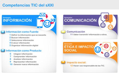 Enlaces - CET - Ministerio de Educación | Acumulador | Scoop.it