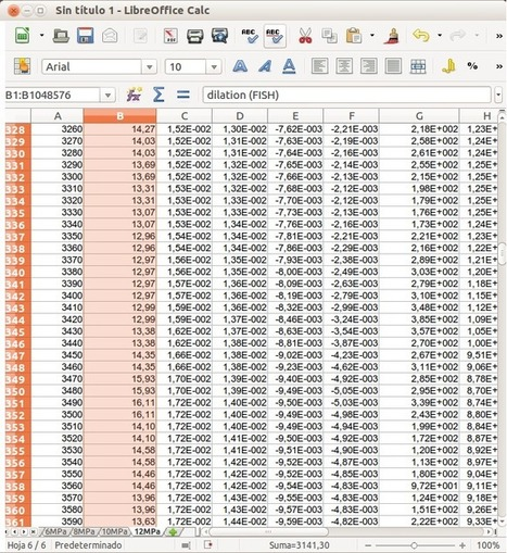 Calc: Importar y presentar una serie de datos | Usemos Linux | Recursos de ofimática | Scoop.it