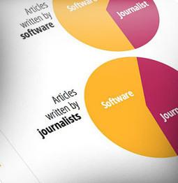 Robots vs Journalists? It's happening | New Journalism | Scoop.it